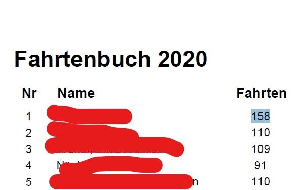 Fahrtenbuch 2020